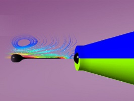 ANSYS ACT 2